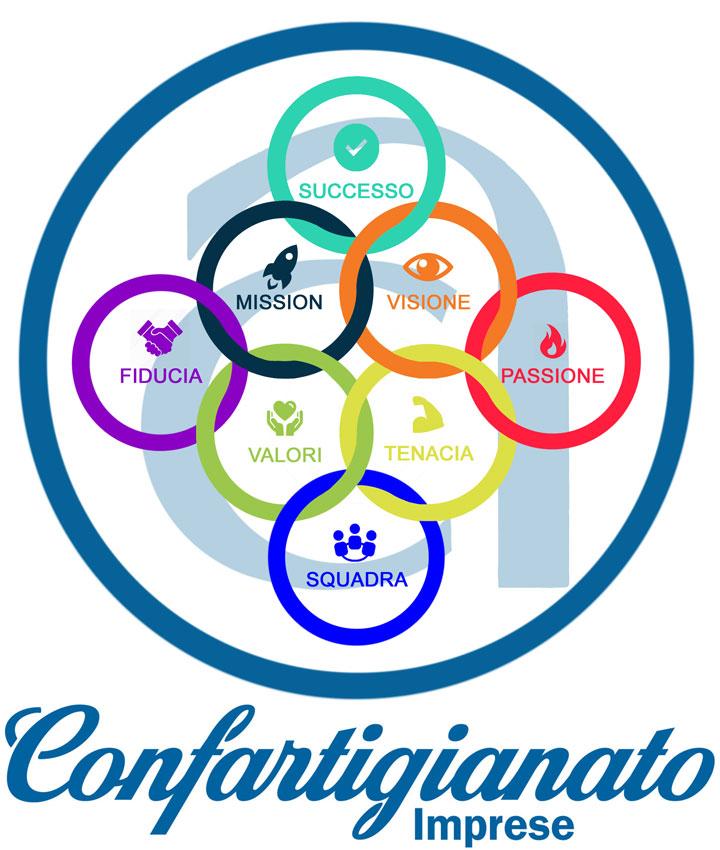 Mission Confartigianato Imprese Arezzo