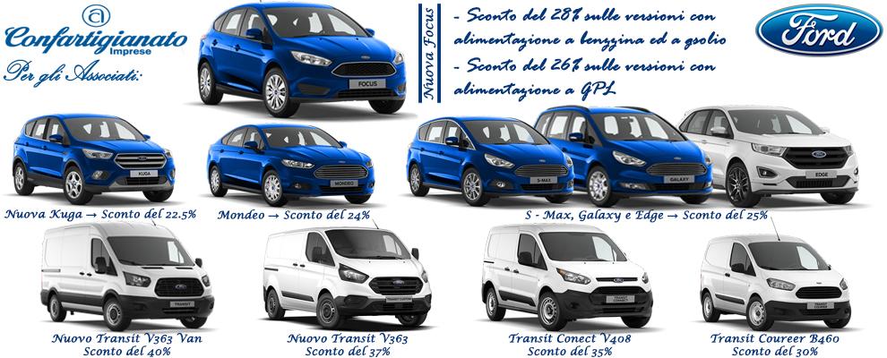 Convenzione con ford Italia in favore delle imprese associate